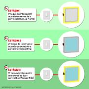 Painel LED de Embutir Quadrado 9W Autovolt - Ecoline