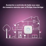 Modem HUE Bridge Philips para Lâmpada WIFI Branco